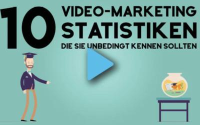 Video-Marketing Statistiken